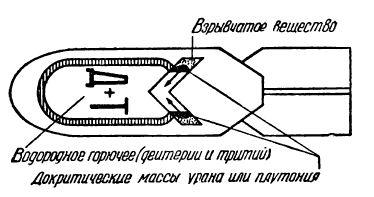 Персональный сайт __2. 1 принцип устройства атомных и водородных бомб.
